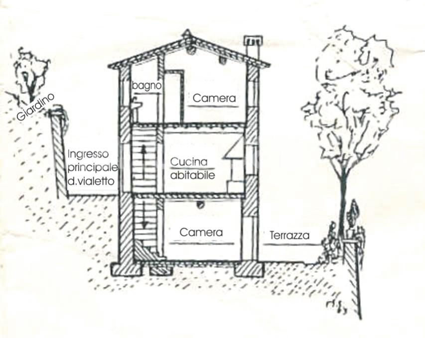 Appartamento rustico terra-tetto