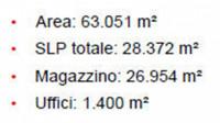 TRATTATIVA RISERVATA. Disponibilità Fine 2021. Nuovo sviluppo logistico costituito da mq 26.954 ca