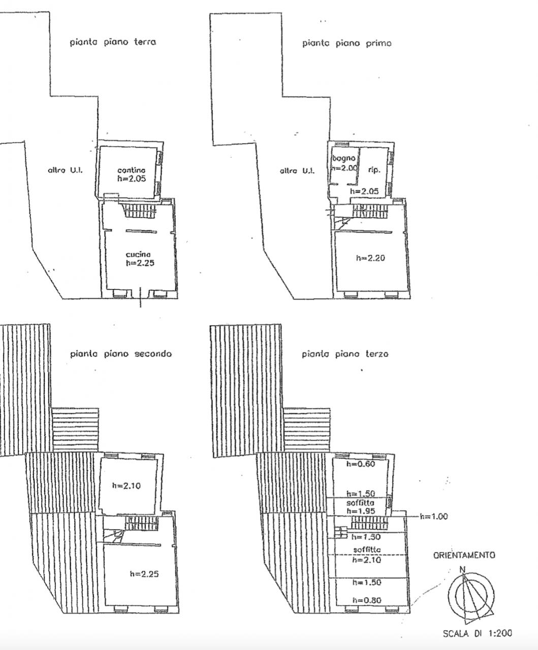SALCEDO case indipendenti con giardino da ristrutturare